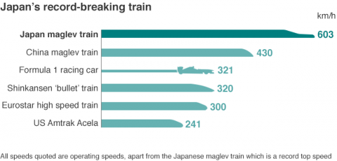 traincomparison.png