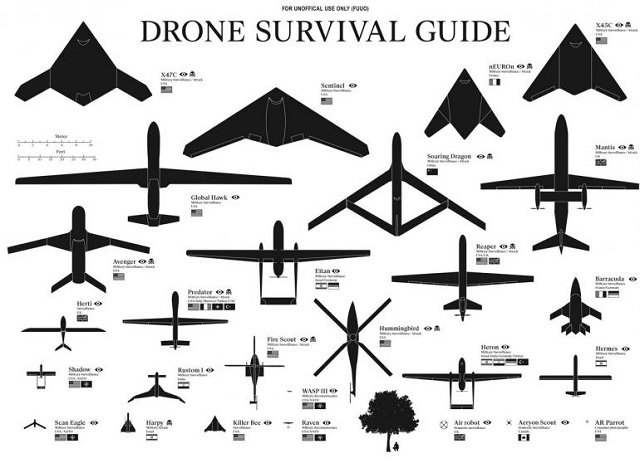 drone-survival-guide.jpg