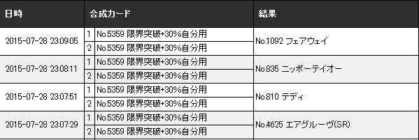 撃沈例(アー垢)