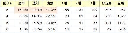 能力S_20150201