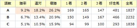 調教_20150208