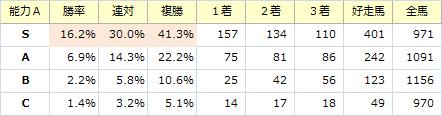 能力S_20150215