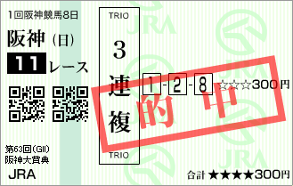 阪神大賞典_的中