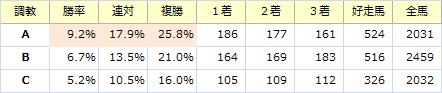 調教_20150531