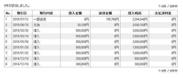 20150726野村WEBプラスローン