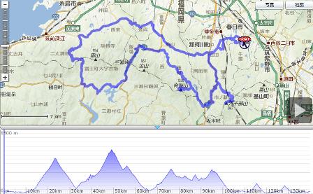 超山岳コース