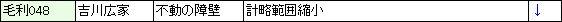 吉川広家下方