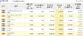 stock tokutei 150509