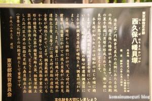 西久保八幡神社(港区虎ノ門)42