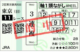 NHKマイルカップ3連複的中馬券