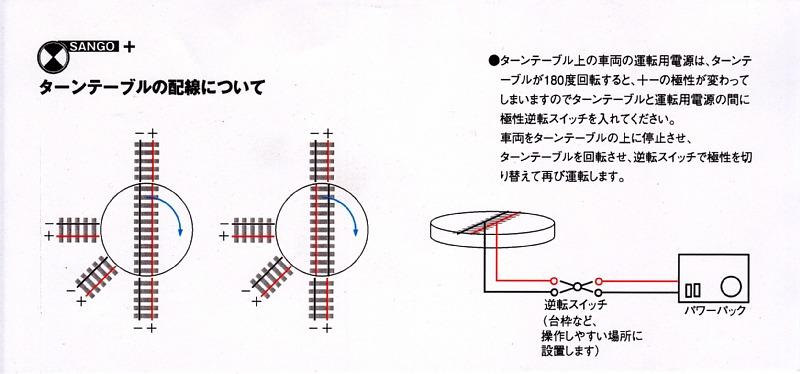 sango-ai_turntable2_a8.jpg