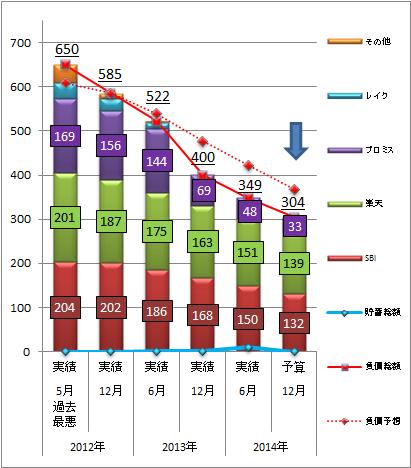 家計簿201412-3