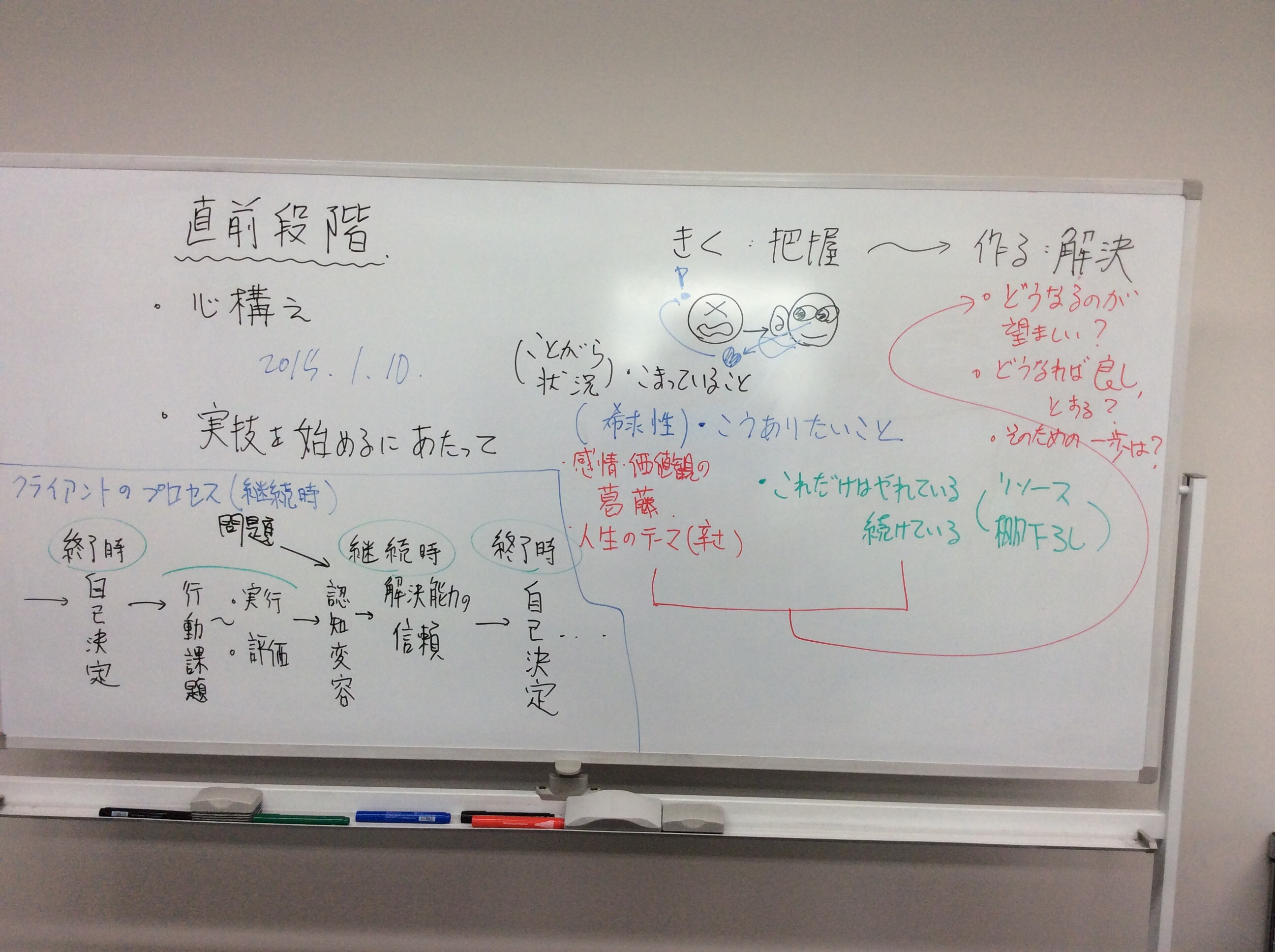 面接直前段階のポイント20140116