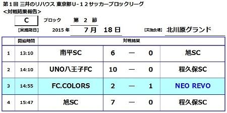 7.18(土)U-12後期L-2結果表