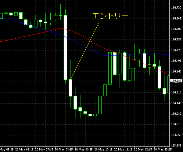 20150521eurjpy01.png