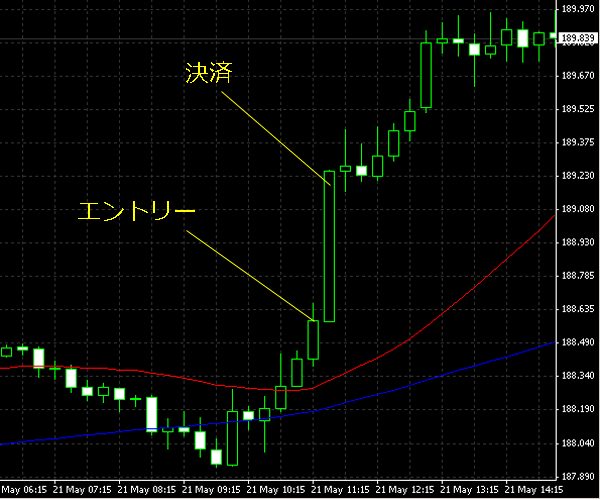 20150522gbpjpy02.png