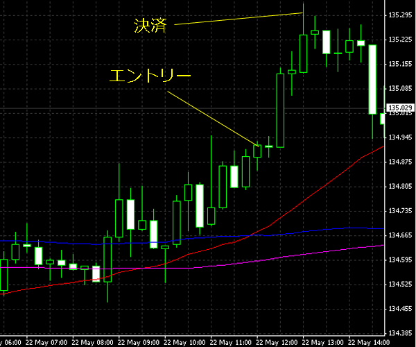 20150523eurjpy02.png