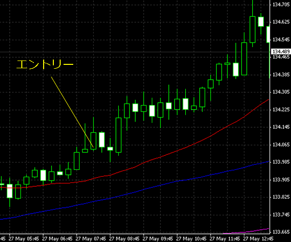 20150528eurjpy01.png