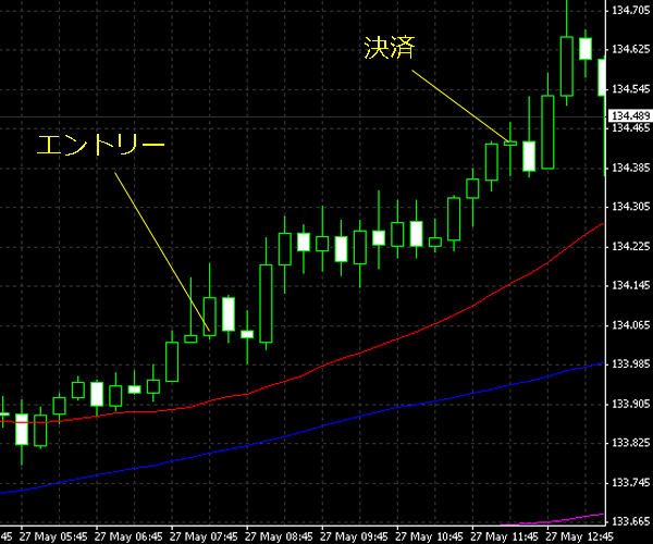 20150528eurjpy02.png