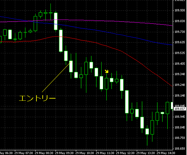 20150530gbpjpy01.png