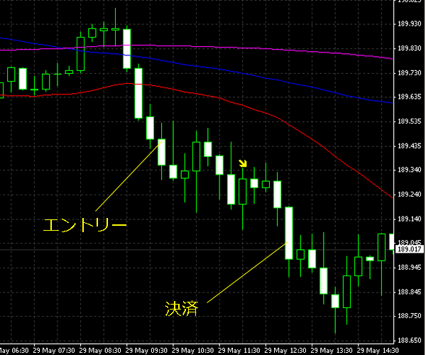 20150530gbpjpy02.png