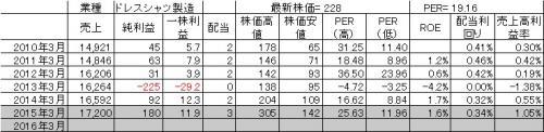 3598山喜_convert_20150313101309