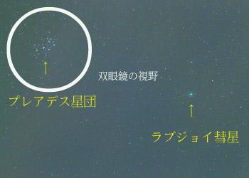 すばるに接近中のラブジョイ彗星
