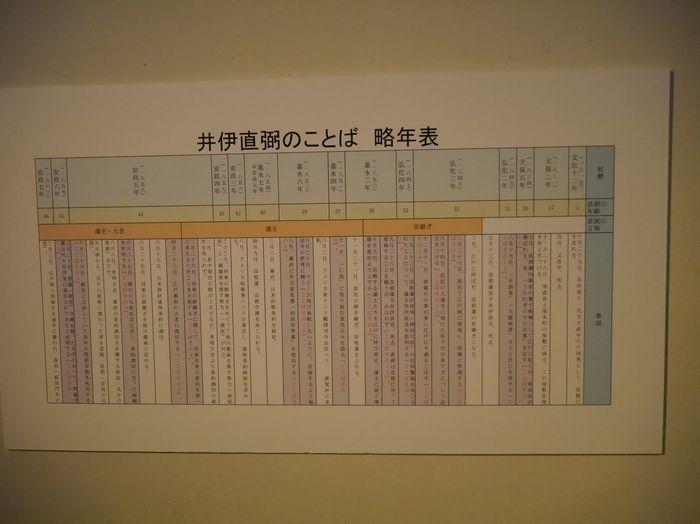彦根、安土城跡 (19)