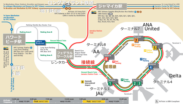 jfk skytrain map