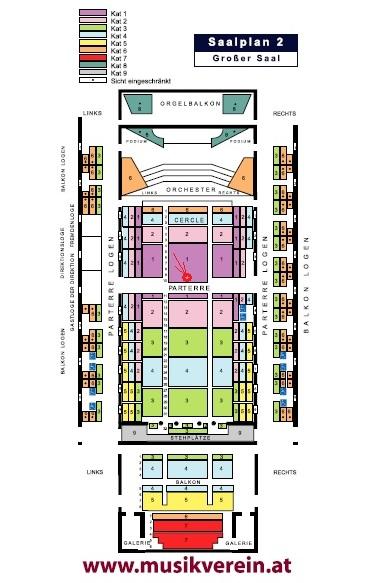 8 座席位置とカテゴリ