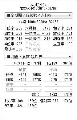 tenhou_prof_20150710.png