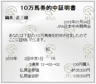 20150704chukyo1r3rt.jpg