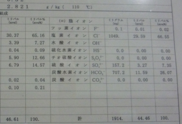 0701onsenb - コピー