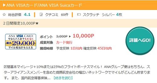 ANAカードで10,000円