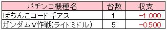 kishu27-5-3.png