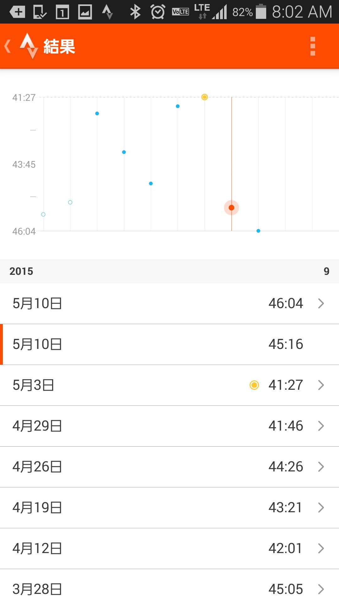 Screenshot_2015-05-11-08-02-49.png