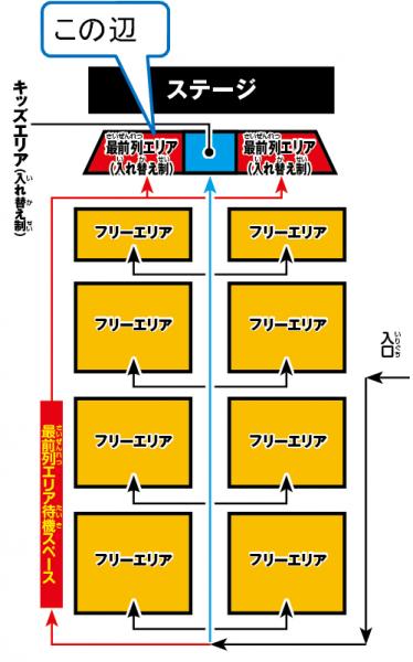 ジャンプフェスタ2015スーパーステージ位置
