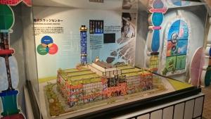 大阪市下水道科学館