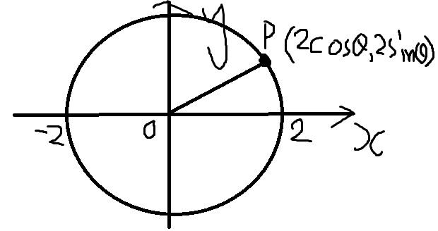 センター数学ⅡB2015ジョジョ7部