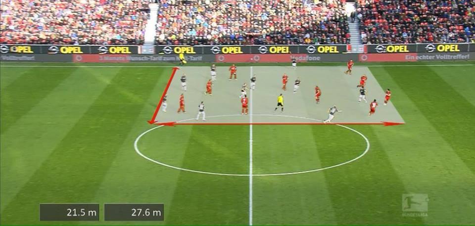 Leverkusen vs Freiburg