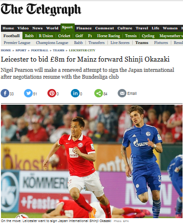 Leicester to bid £8m for Mainz forward Shinji Okazaki
