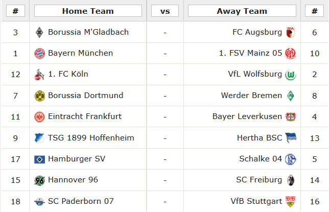 Bundesliga - the relegation battle Games