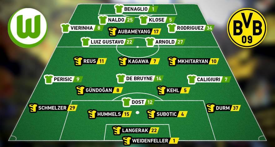2 goalkeeper formation