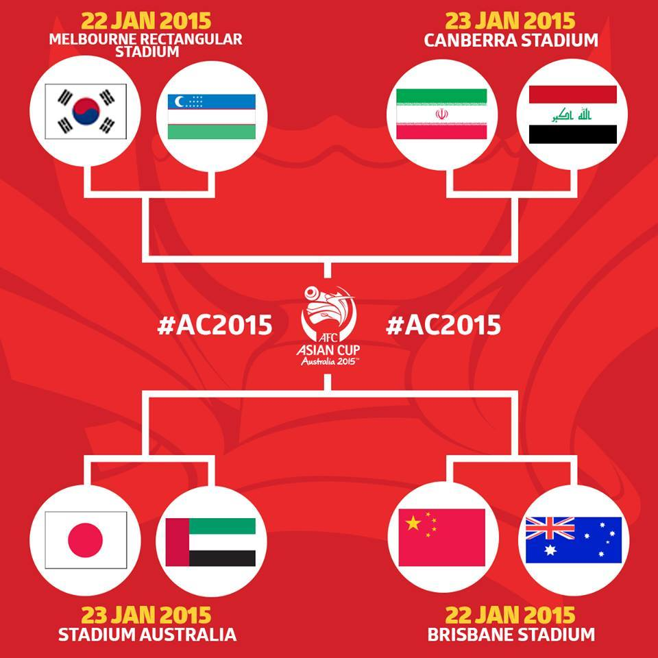 AC2015_quarterfinal.jpg