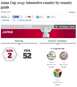 asian_cup_prediction_smh_2014122715014636b.png