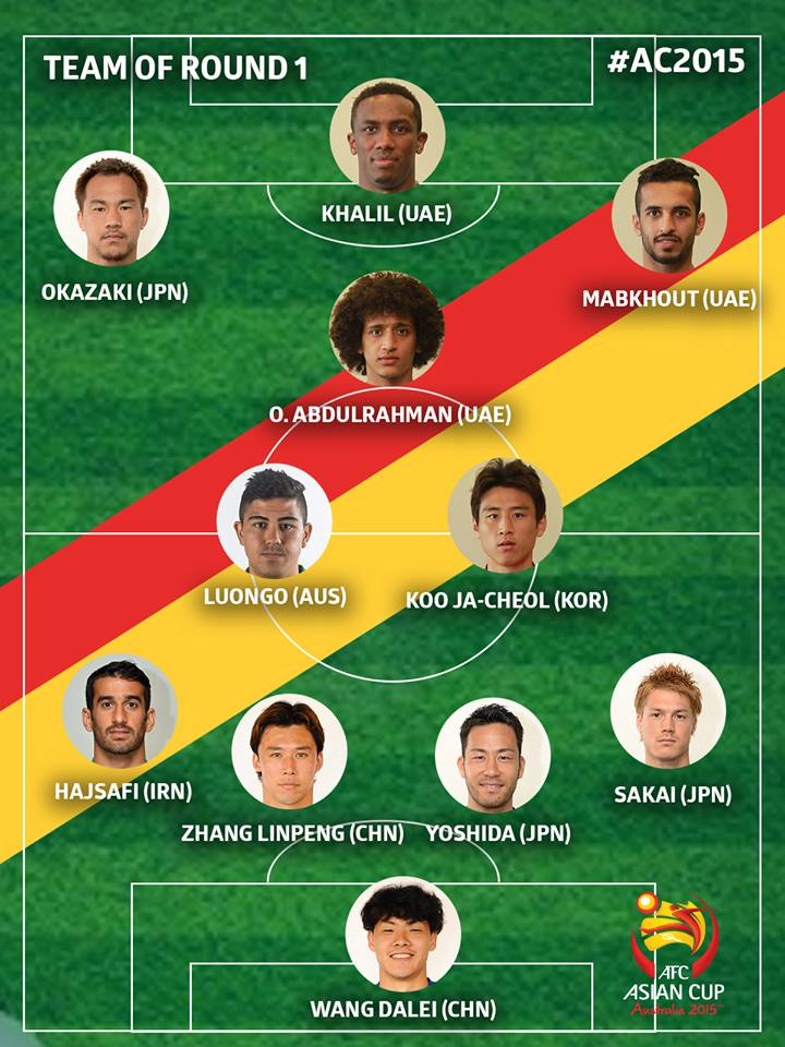 asian_cup_round1_best_eleven.jpg