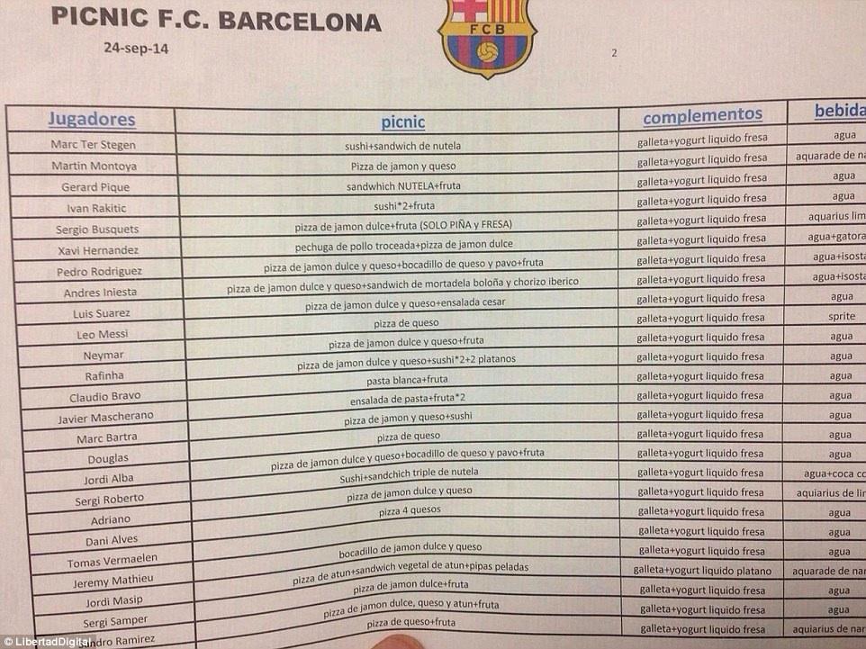 barcelona_Picnic.jpg