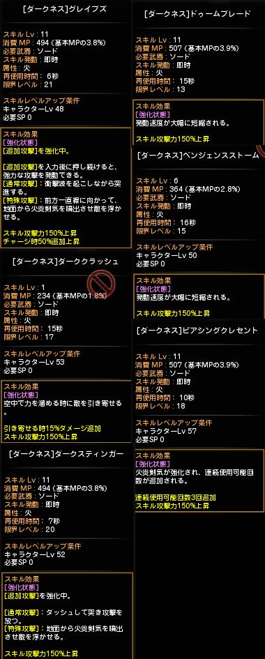 DN 2015-02-12 ダークネススキル表記