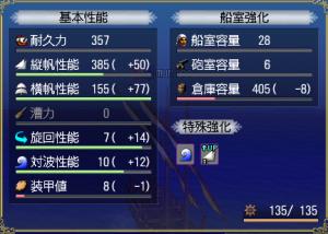 munico船 強化値
