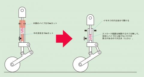ランディングギア図解_2